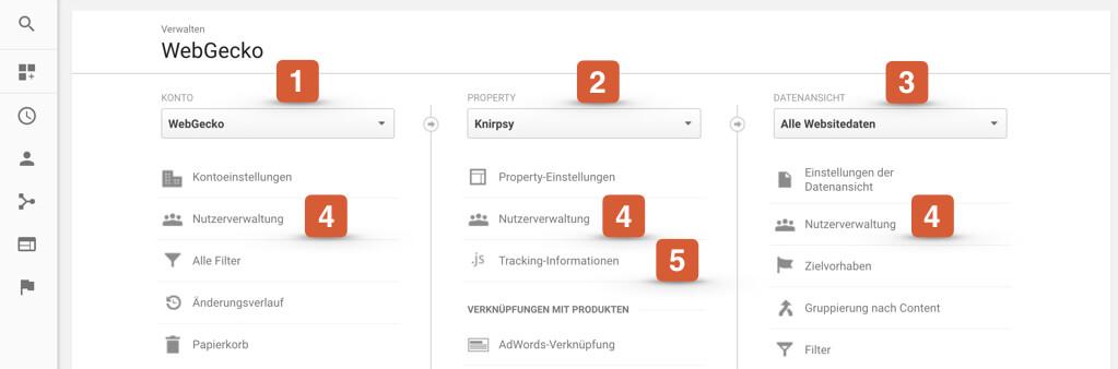 Google Analytics Konto Verwaltung - Konto, Property und Datenansicht