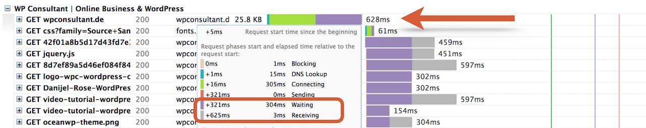 Server Antwortzeit HostPress - Server Reaktionszeit nach dem Umzug zu HostPress