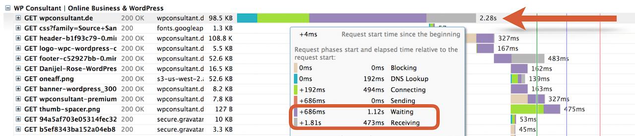 Server Antwortzeit Shared Hosting Anbieter - Server Reaktionszeit vor dem Umzug zu HostPress