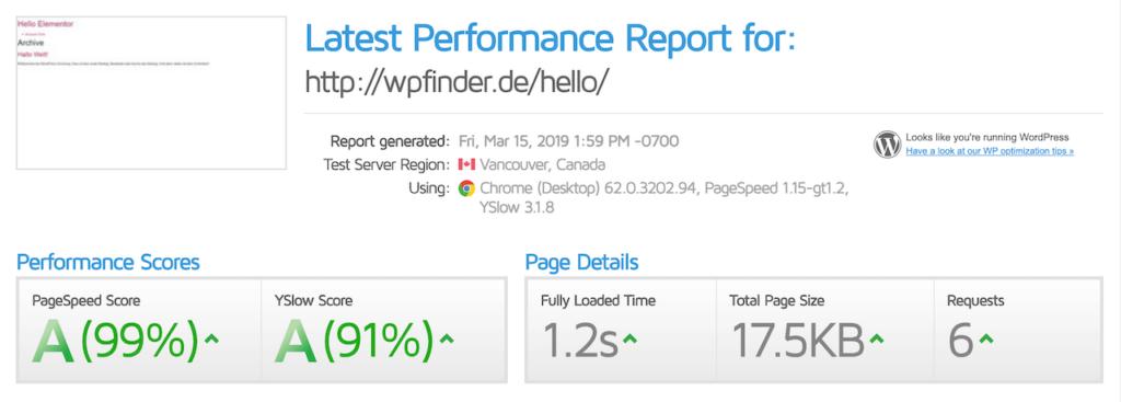 Hello Elementor Theme Performance Test