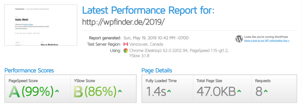 WordPress Standard Theme 2019 Performance Test
