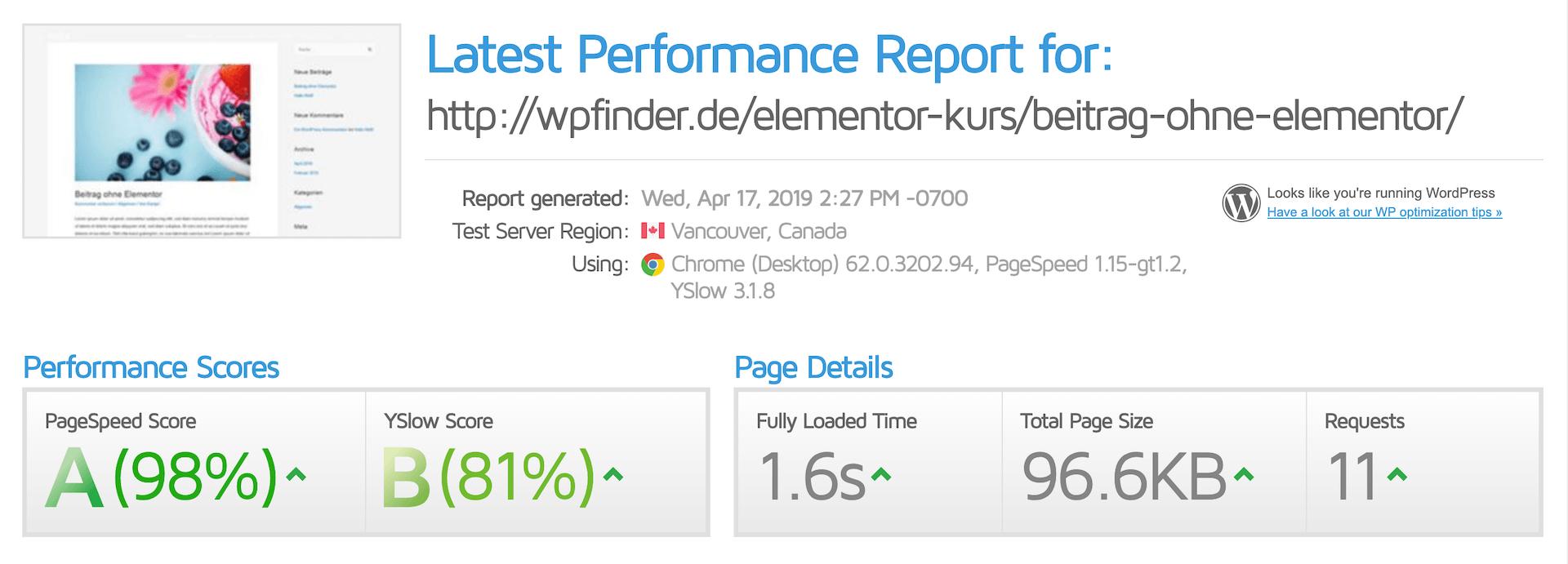 Beitrag ohne Elementor - Gute Performance