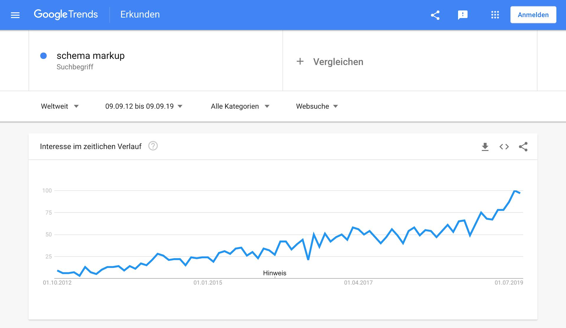 SEO Trend - Schema Markup